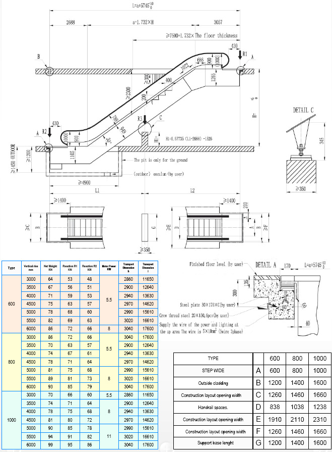 kone the monospace launch in germany case analysis Marketing plan for kone hbs case analysis  in order to keep up with the aggressive competition in the elevator industry in germany, kone  kone monospace launch.