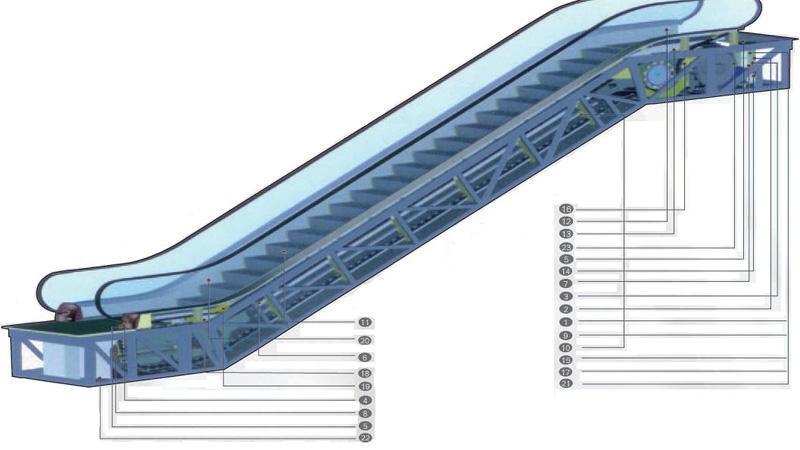 Ibc Technical Lift Co Ltd